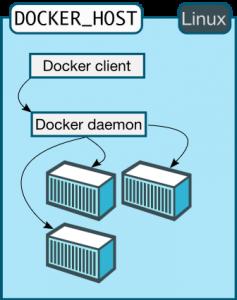 linux_docker_host
