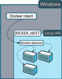 win_docker_host