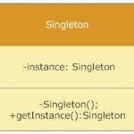 Il était une fois le Singleton en Java